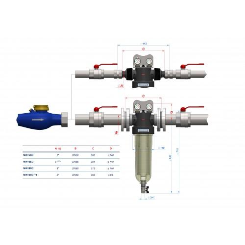 NW800 Industrial - Cintropur - Filtru de apa